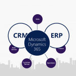 Use Microsoft Dynamics 365 Now For Better Technicality